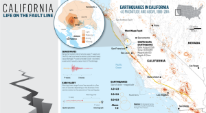 BUSINESS California earthquake 300x165
