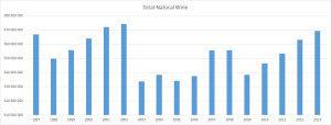 Natural Wine 300x114
